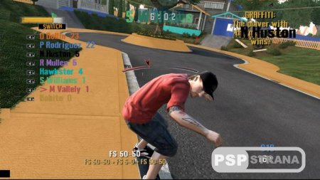 Tony Hawk's Project 8 [ENG] [Игры для PSP]
